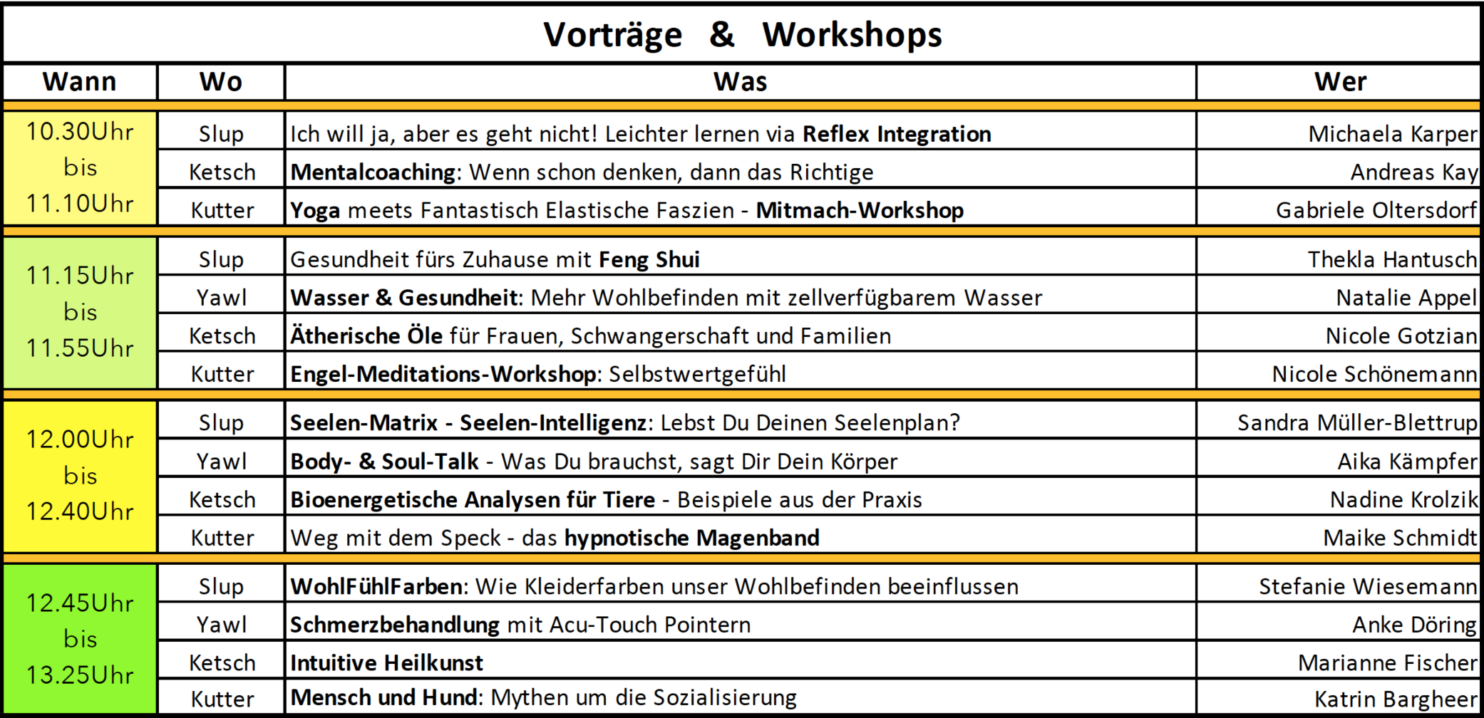 Vortrags- & Workshop-Programm Teil 1